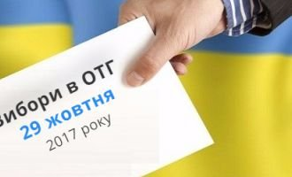 Списки кандидатів у депутати Кіцманської міської об'єднаної територіальної громади