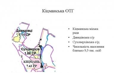 Про готовність закладів загальної середньої освіти Кіцманської ОТГ до роботи в умовах Нової української школи