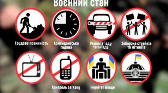 В Україні введено військовий стан: що передбачає Закон