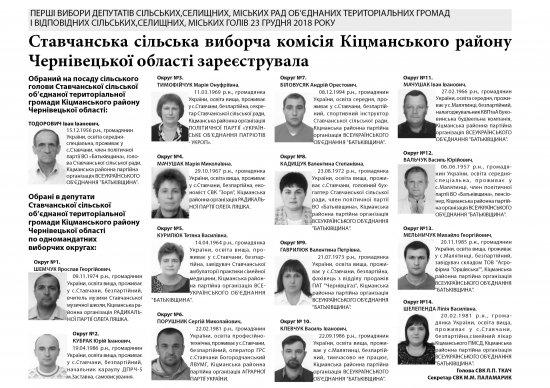 Обрані головою та депутатами Ставчанської сільської  ОТГ: повний список