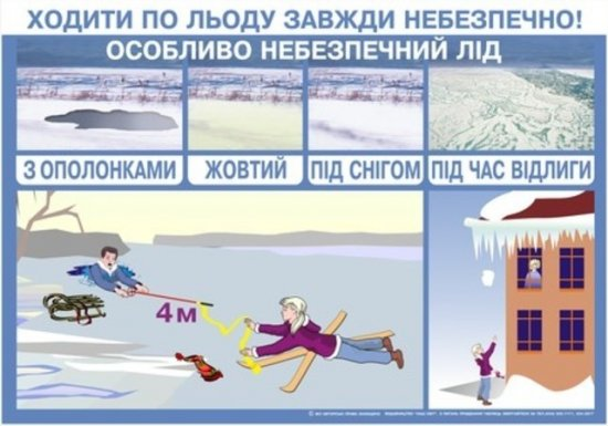 Кіцманські рятувальники нагадують правила поведінки на льоду