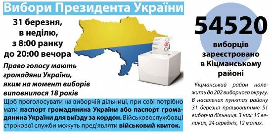 Звернення щодо виборів. Шановні жителі Кіцманщини!