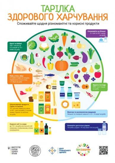 Як і чим зміцнити імунітет: 5 простих способів