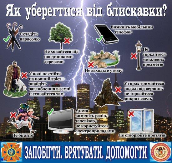 Від удару блискавки на Буковині загинуло двоє чоловіків. Як уберегтися під час грози?