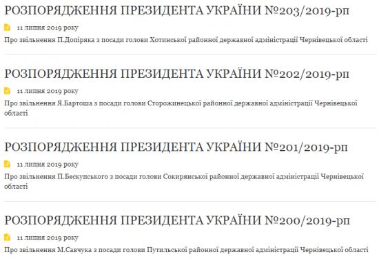 Президент Володимир Зеленський звільнив голів райдержадміністрацій Чернівецької області. На Кіцманщині без змін