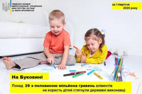 Розмір аліментів з 1 липня: 925 на дітей до 6 років, 1159 - до 18 років